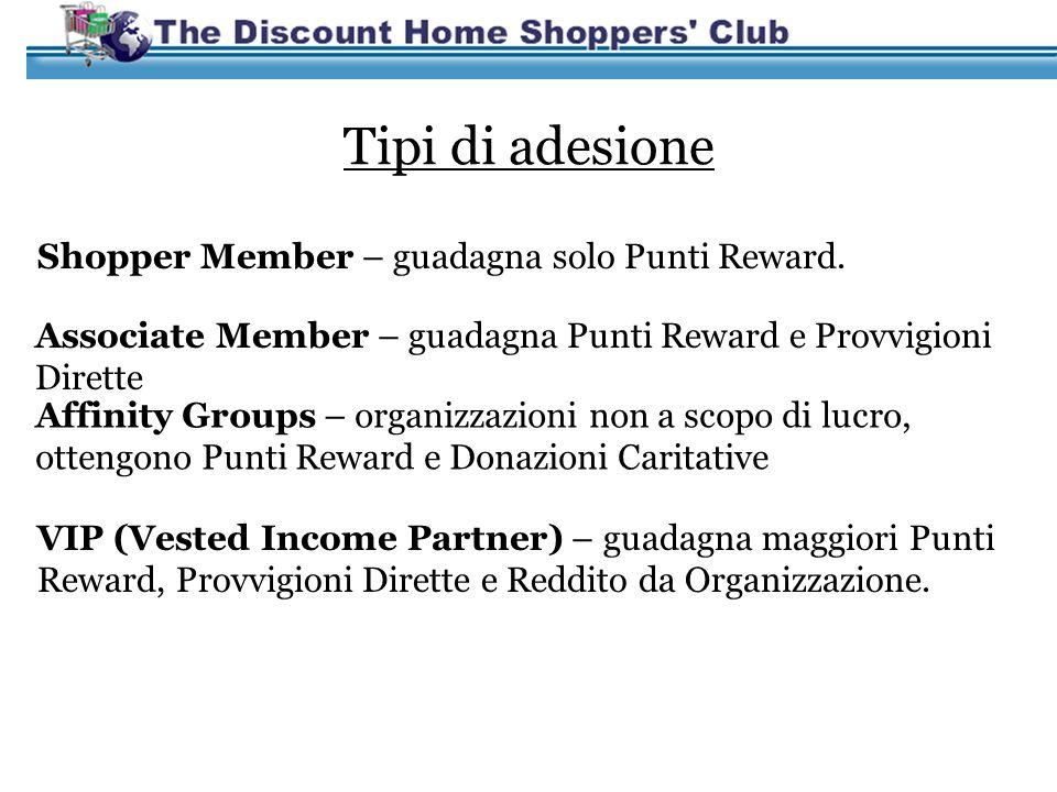 Informazioni Azienda Centro Commerciale Online ClubShop Aziende Offline Affiliate ClubRewards Card The DHS Club, Inc.