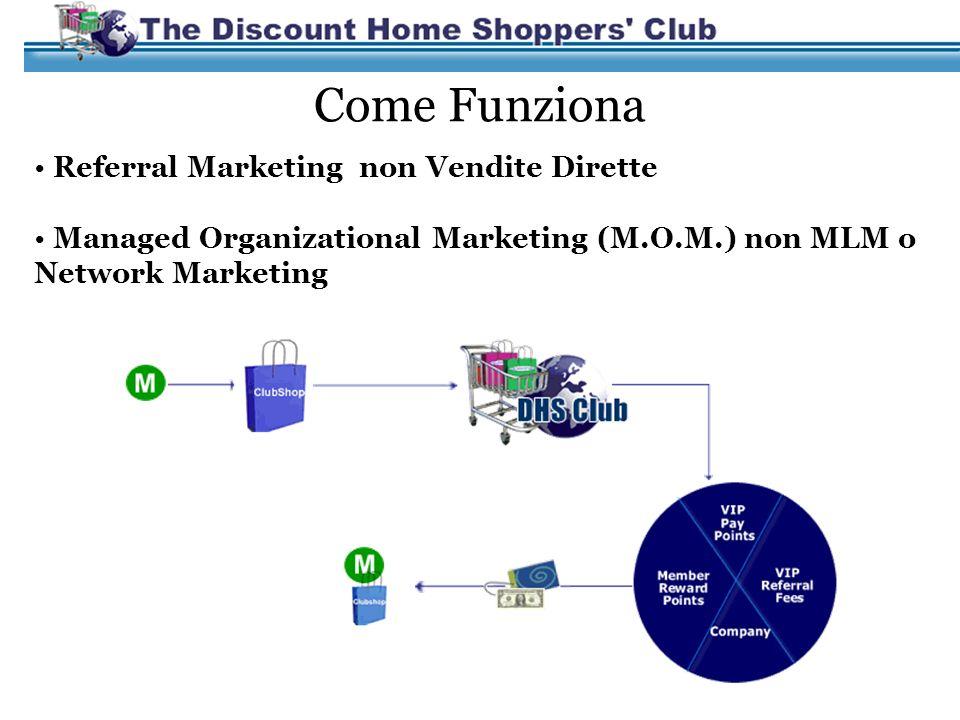 Tipi di adesione Shopper Member – guadagna solo Punti Reward.