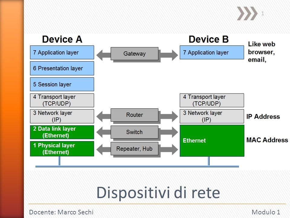 12 Docente: Marco Sechi Modulo 1 Per visualizzare le tabelle di routing caricate sul proprio PC in windows si utilizza il comando route: