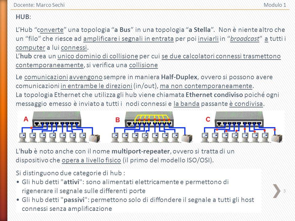 14 Docente: Marco Sechi Modulo 1 Un router dinamico, invece, aggiorna la sua tabella d instradamento automaticamente scoprendo e comunicando percorsi ad altri router dinamici sulla rete.