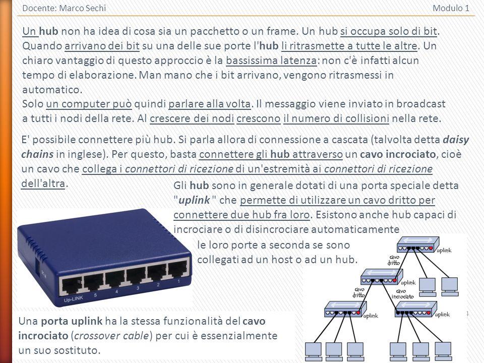 4 Docente: Marco Sechi Modulo 1 Un hub non ha idea di cosa sia un pacchetto o un frame. Un hub si occupa solo di bit. Quando arrivano dei bit su una d