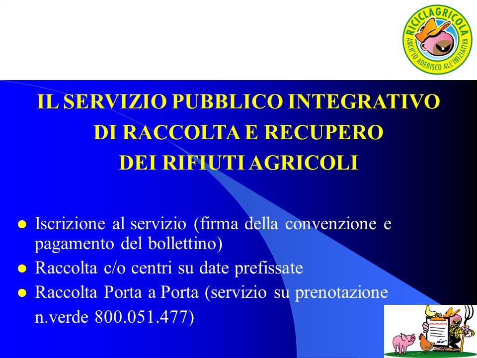 IL SERVIZIO PUBBLICO INTEGRATIVO DI RACCOLTA E RECUPERO DEI RIFIUTI AGRICOLI l Iscrizione al servizio (firma della convenzione e pagamento del bollett