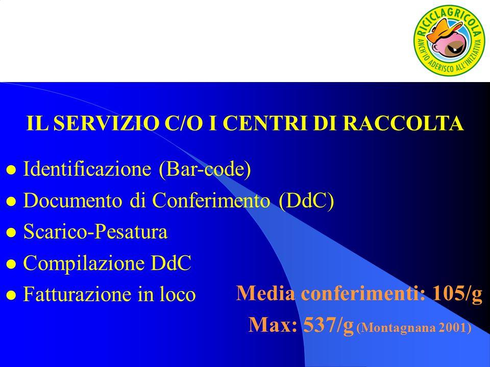 l Identificazione (Bar-code) l Documento di Conferimento (DdC) l Scarico-Pesatura l Compilazione DdC l Fatturazione in loco IL SERVIZIO C/O I CENTRI D