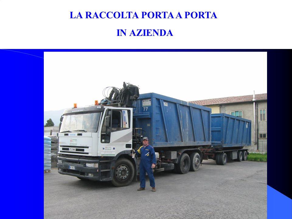 l 5.200 conferimenti l 441.000 kg di rifiuti raccolti PROVINCIA DI PADOVA 2006 Efficienza del Recupero 91,3 % l 382.750 kg rifiuti NON pericolosi l 58.209 kg Rifiuti Pericolosi I RISULTATI