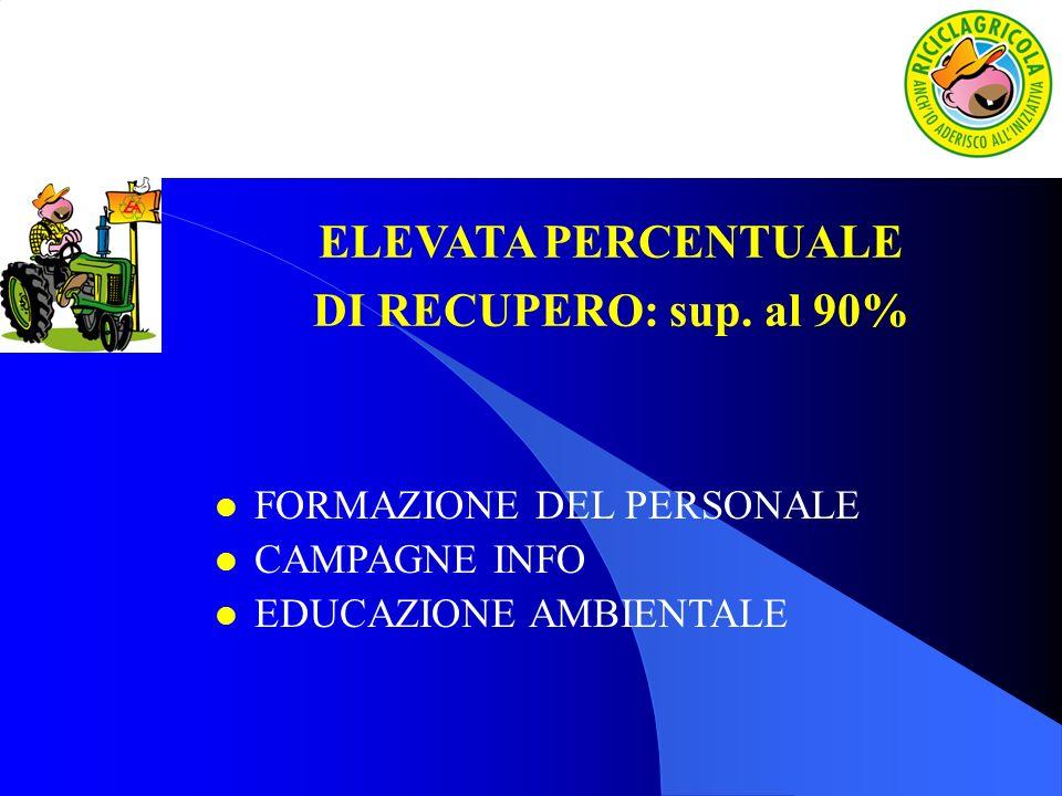 ELEVATA PERCENTUALE DI RECUPERO: sup. al 90% l FORMAZIONE DEL PERSONALE l CAMPAGNE INFO l EDUCAZIONE AMBIENTALE