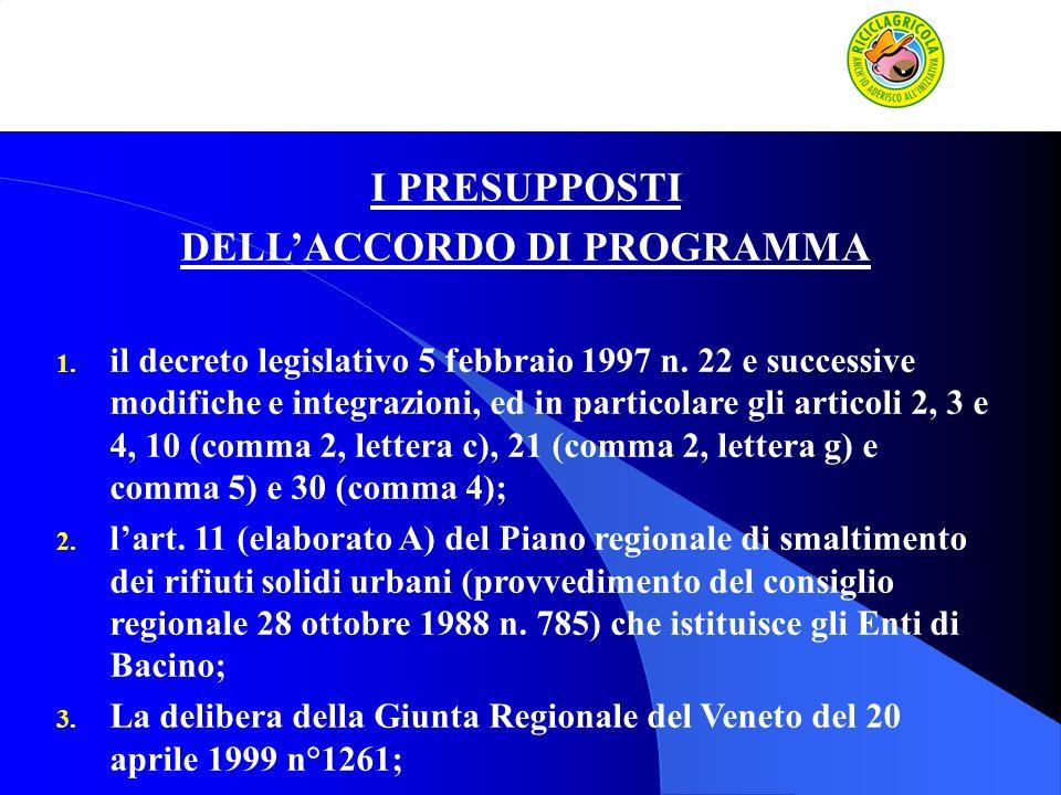 I PRESUPPOSTI DELLACCORDO DI PROGRAMMA 1. il decreto legislativo 5 febbraio 1997 n. 22 e successive modifiche e integrazioni, ed in particolare gli ar