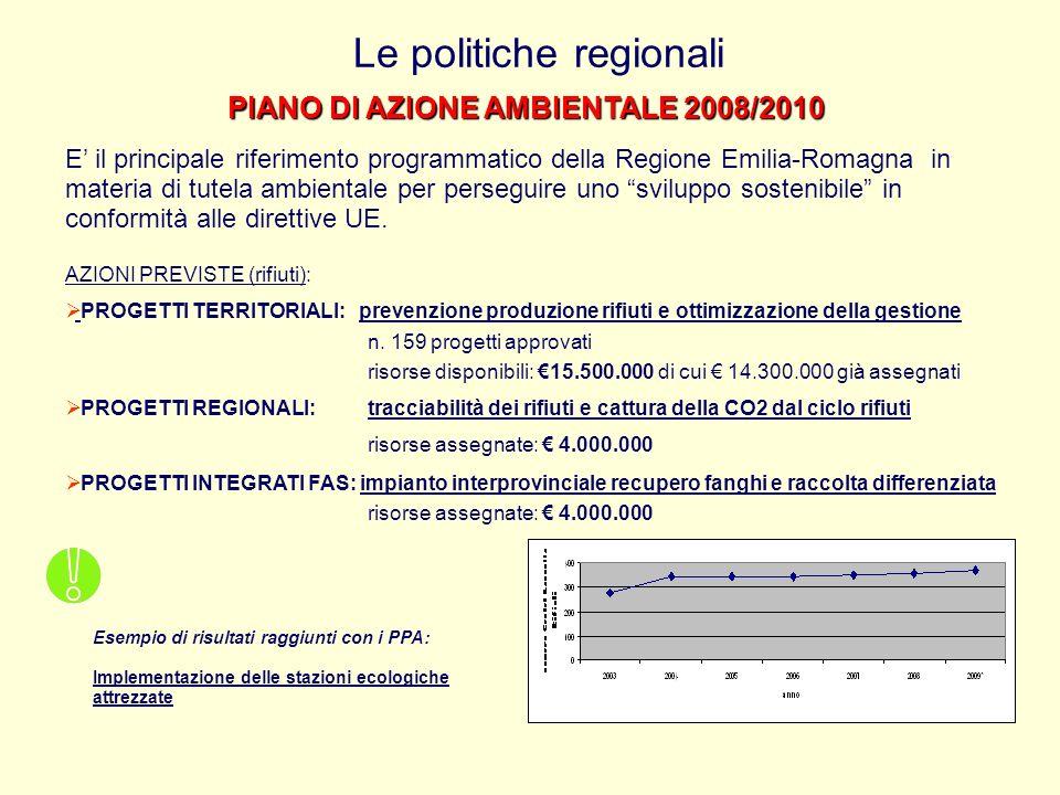 PIANO DI AZIONE AMBIENTALE 2008/2010 E il principale riferimento programmatico della Regione Emilia-Romagna in materia di tutela ambientale per perseg