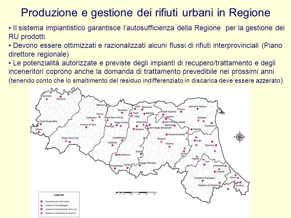 Produzione e gestione dei rifiuti urbani in Regione Il sistema impiantistico garantisce lautosufficienza della Regione per la gestione dei RU prodotti