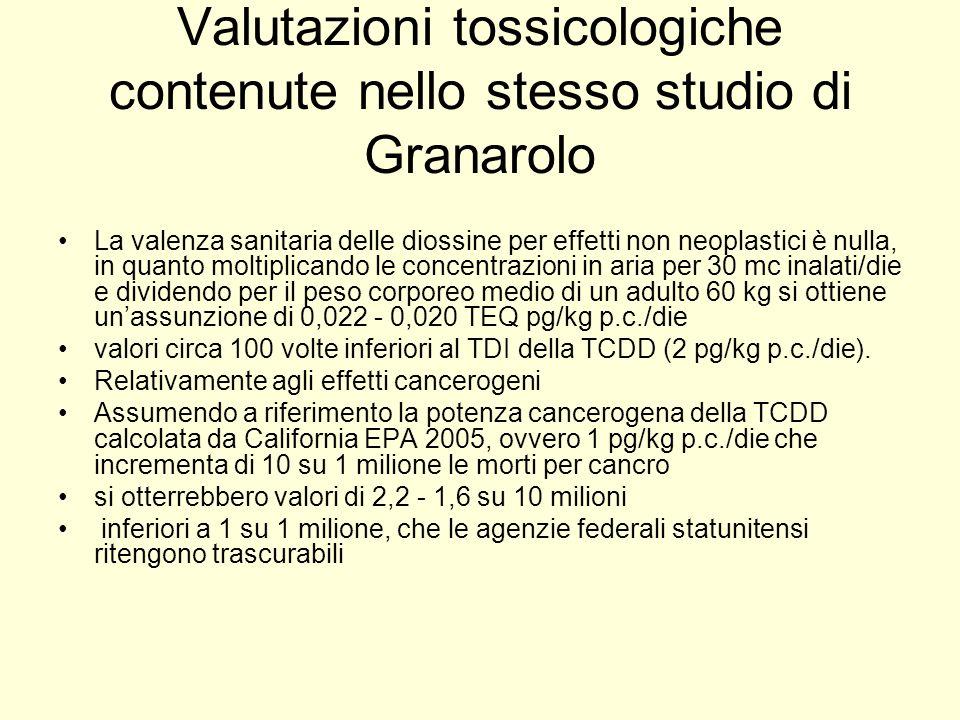 Valutazioni tossicologiche contenute nello stesso studio di Granarolo La valenza sanitaria delle diossine per effetti non neoplastici è nulla, in quan