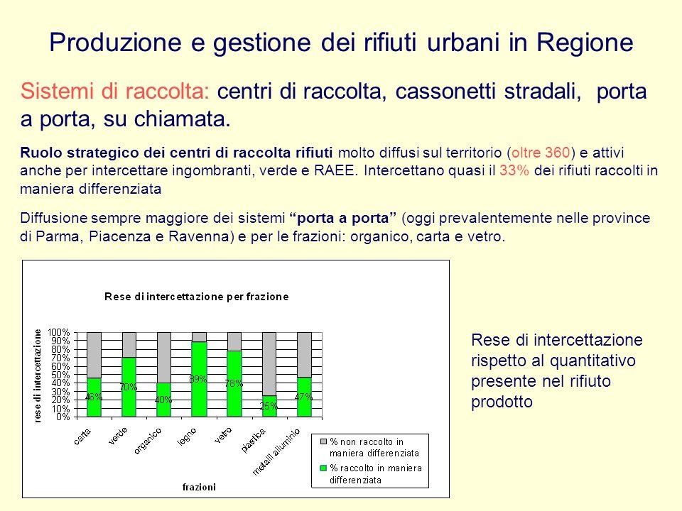 Produzione e gestione dei rifiuti urbani in Regione Sistemi di raccolta: centri di raccolta, cassonetti stradali, porta a porta, su chiamata. Ruolo st