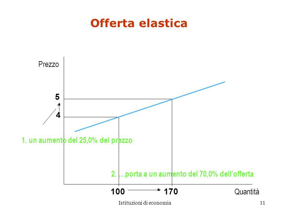 Istituzioni di economia11 Quantità Prezzo 5 4 2. …porta a un aumento del 70,0% dellofferta 100170 1. un aumento del 25,0% del prezzo Offerta elastica