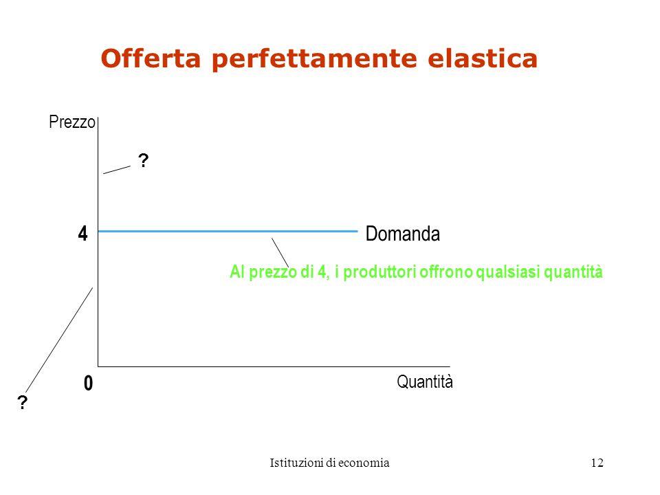 Istituzioni di economia12 4 Quantità 0 Prezzo Domanda Al prezzo di 4, i produttori offrono qualsiasi quantità Offerta perfettamente elastica ? ?