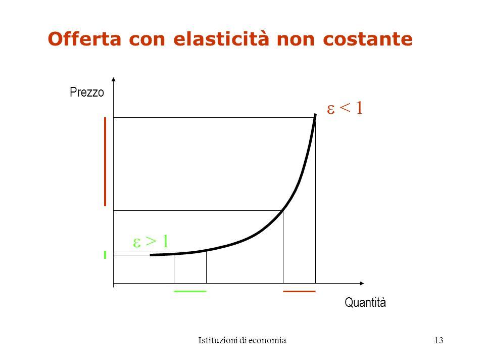 Istituzioni di economia13 Prezzo > 1 < 1 Offerta con elasticità non costante Quantità