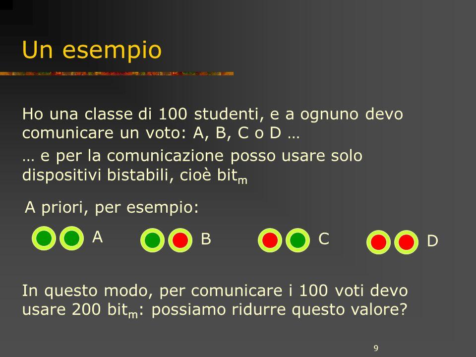 9 Un esempio Ho una classe di 100 studenti, e a ognuno devo comunicare un voto: A, B, C o D … … e per la comunicazione posso usare solo dispositivi bistabili, cioè bit m A B C D A priori, per esempio: In questo modo, per comunicare i 100 voti devo usare 200 bit m : possiamo ridurre questo valore