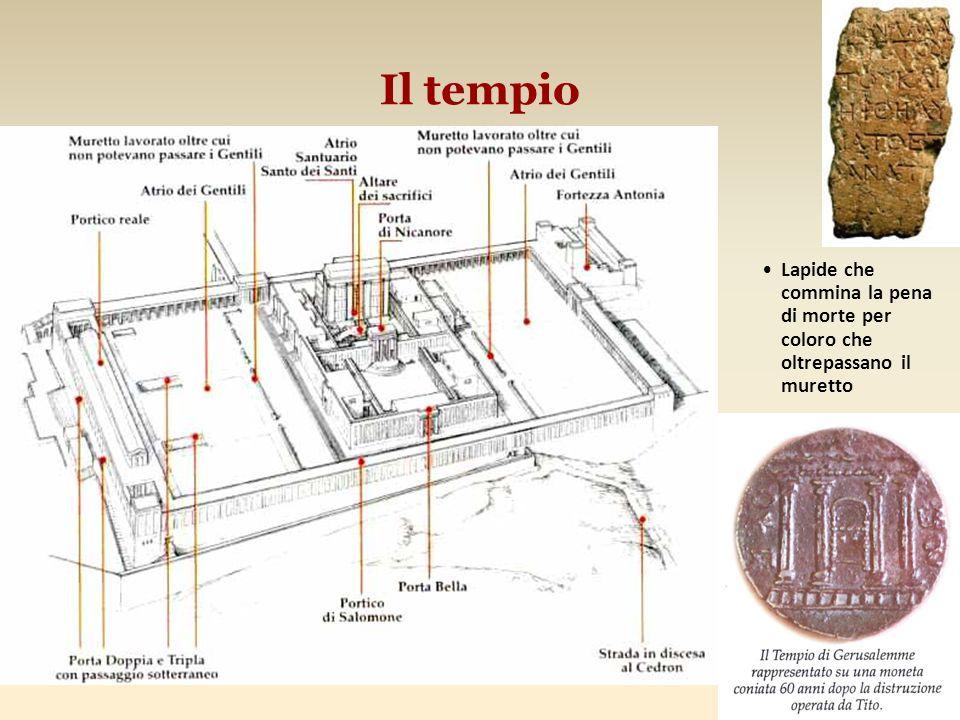 Il tempio Lapide che commina la pena di morte per coloro che oltrepassano il muretto
