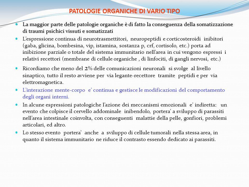 PATOLOGIE ORGANICHE DI VARIO TIPO La maggior parte delle patologie organiche è di fatto la conseguenza della somatizzazione di traumi psichici vissuti