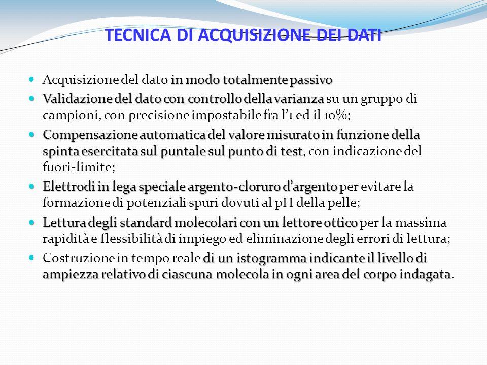 TECNICA DI ACQUISIZIONE DEI DATI in modo totalmente passivo Acquisizione del dato in modo totalmente passivo Validazione del dato con controllo della