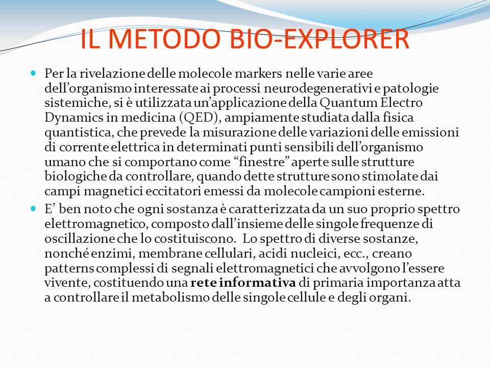 IL METODO BIO-EXPLORER Per la rivelazione delle molecole markers nelle varie aree dellorganismo interessate ai processi neurodegenerativi e patologie