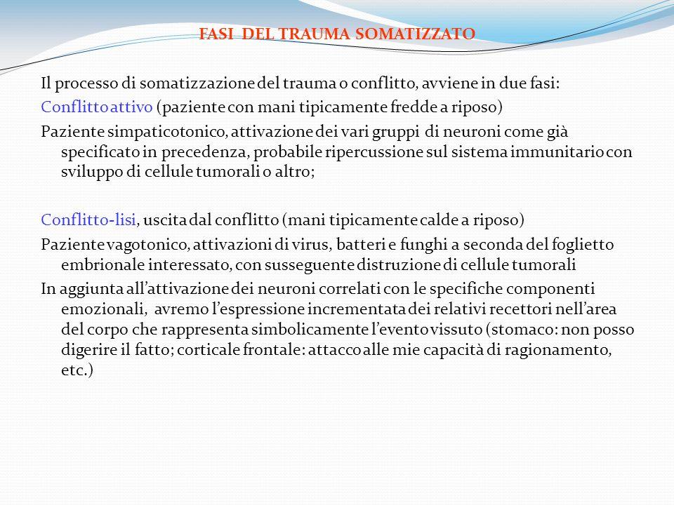 BIOPHYSICS RESEARCH srl CONTATTI: francesco.castrica@biophysics-research.com Tel: 06.50913798 www.biophysics-research.com