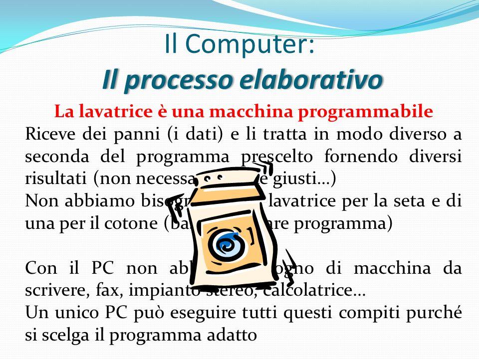 Il processo elaborativo Il Computer: Il processo elaborativo La lavatrice è una macchina programmabile Riceve dei panni (i dati) e li tratta in modo d