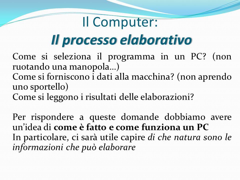 Il processo elaborativo Il Computer: Il processo elaborativo Come si seleziona il programma in un PC? (non ruotando una manopola…) Come si forniscono