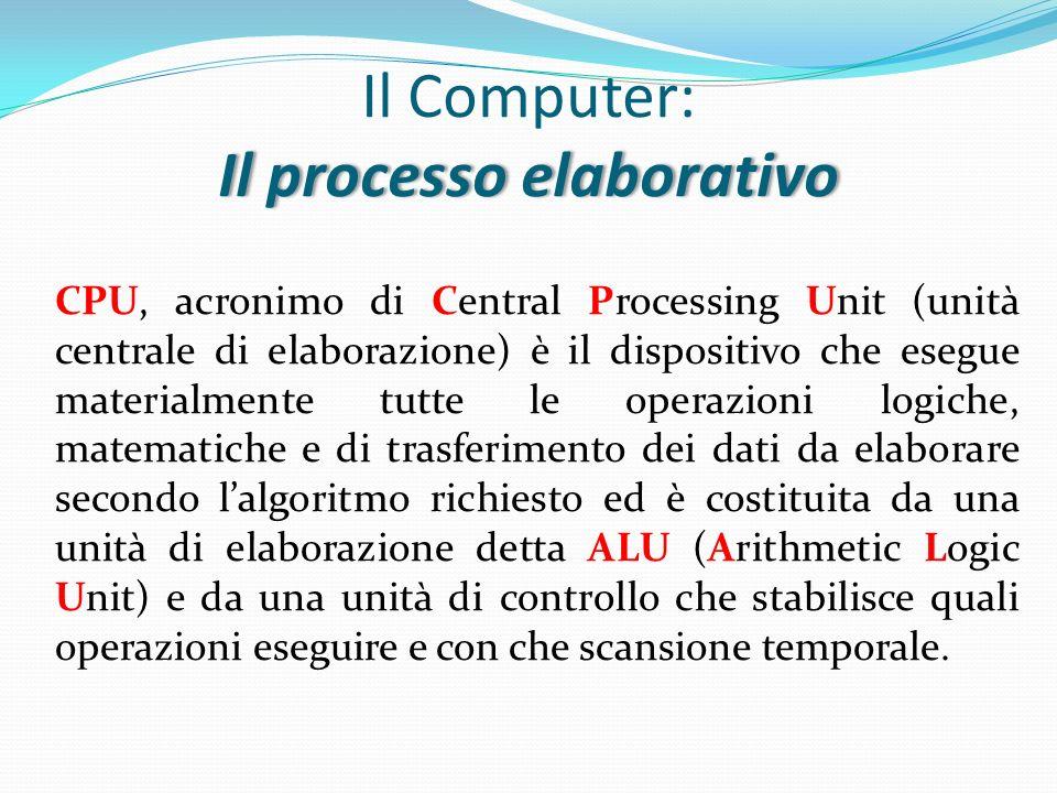 Il processo elaborativo Il Computer: Il processo elaborativo CPU, acronimo di Central Processing Unit (unità centrale di elaborazione) è il dispositiv