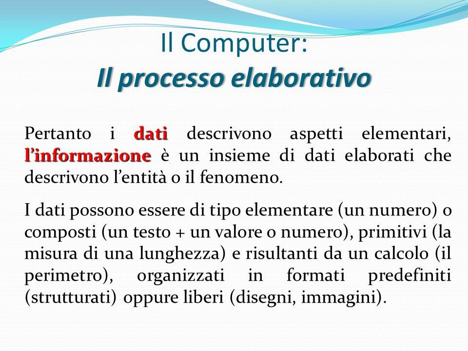 Il processo elaborativo Il Computer: Il processo elaborativo dati linformazione Pertanto i dati descrivono aspetti elementari, linformazione è un insi