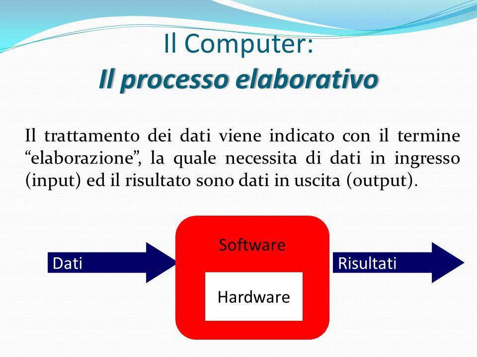 Il processo elaborativo Il Computer: Il processo elaborativo Il trattamento dei dati viene indicato con il termine elaborazione, la quale necessita di