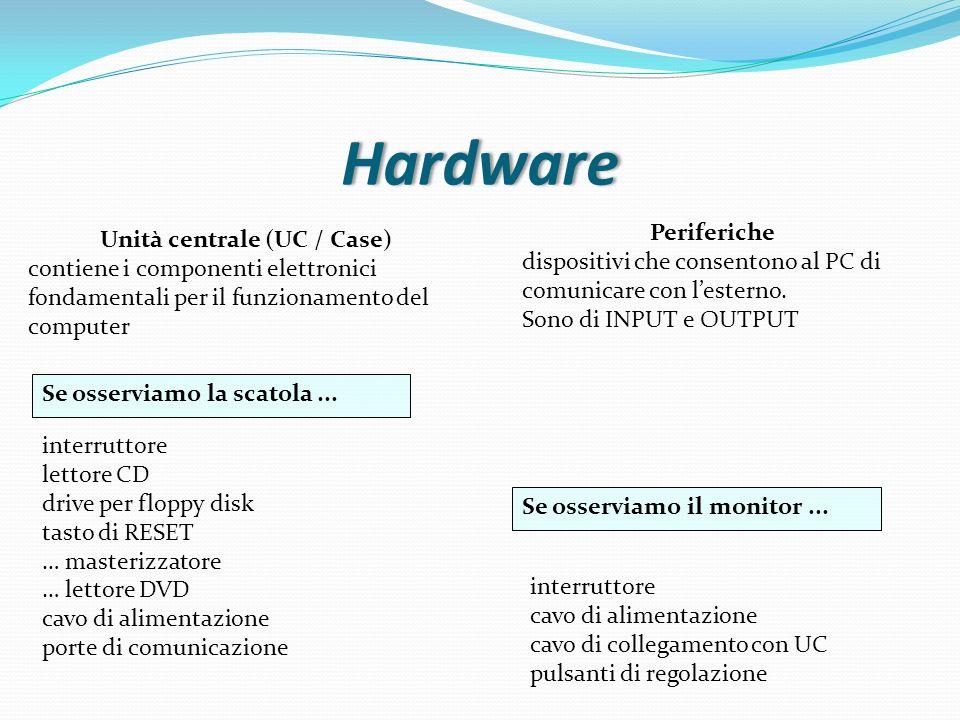 Hardware Unità centrale (UC / Case) contiene i componenti elettronici fondamentali per il funzionamento del computer Periferiche dispositivi che conse