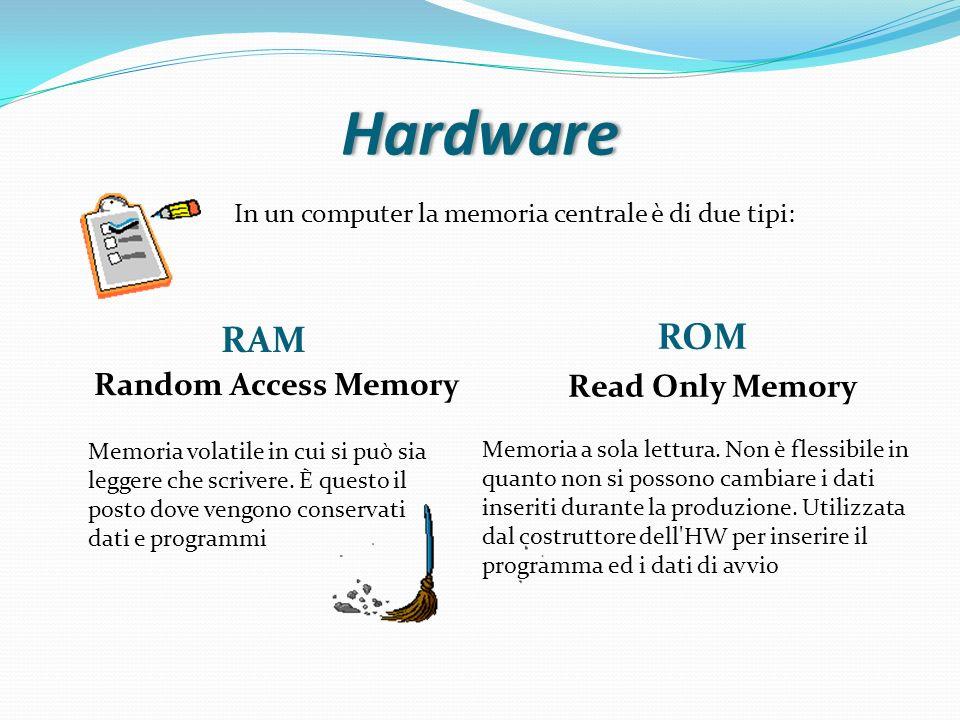 Hardware In un computer la memoria centrale è di due tipi: Memoria volatile in cui si può sia leggere che scrivere. È questo il posto dove vengono con