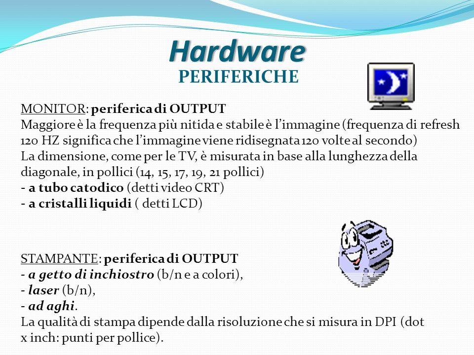 Hardware MONITOR: periferica di OUTPUT Maggiore è la frequenza più nitida e stabile è limmagine (frequenza di refresh 120 HZ significa che limmagine v
