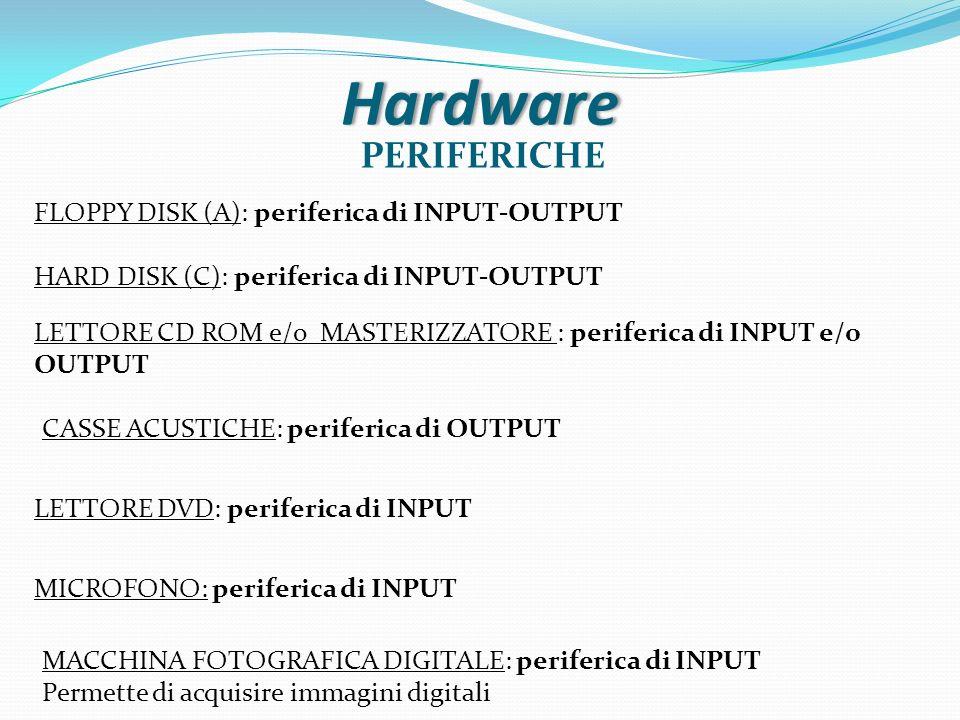 Hardware PERIFERICHE MACCHINA FOTOGRAFICA DIGITALE: periferica di INPUT Permette di acquisire immagini digitali CASSE ACUSTICHE: periferica di OUTPUT