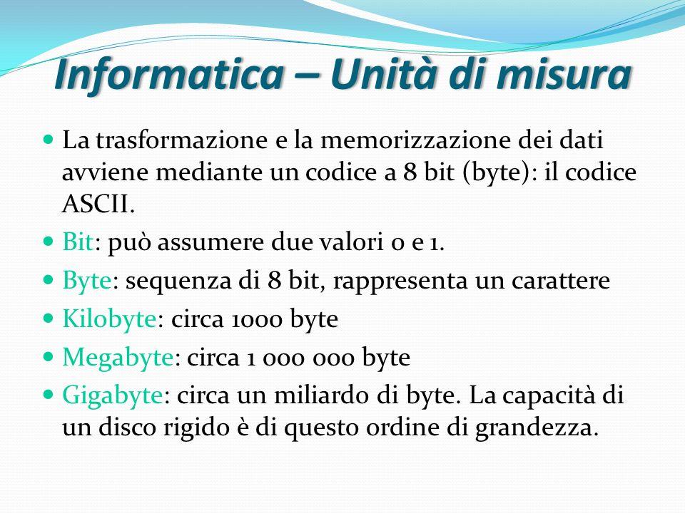 Informatica – Unità di misuraInformatica – Unità di misura La trasformazione e la memorizzazione dei dati avviene mediante un codice a 8 bit (byte): i