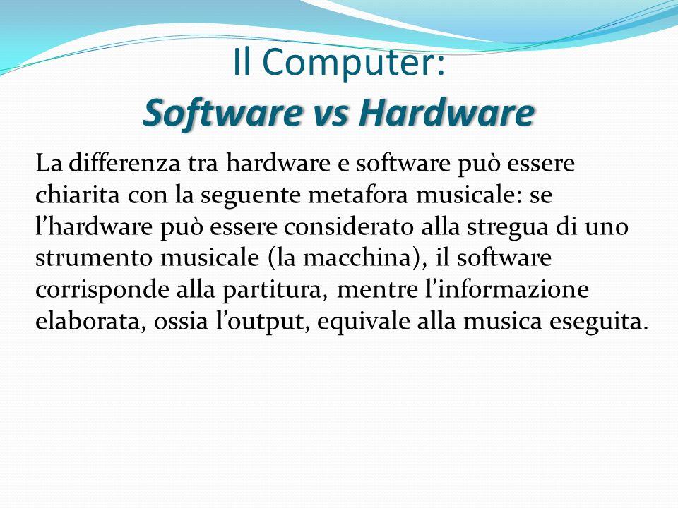 Software vs Hardware Il Computer: Software vs Hardware La differenza tra hardware e software può essere chiarita con la seguente metafora musicale: se
