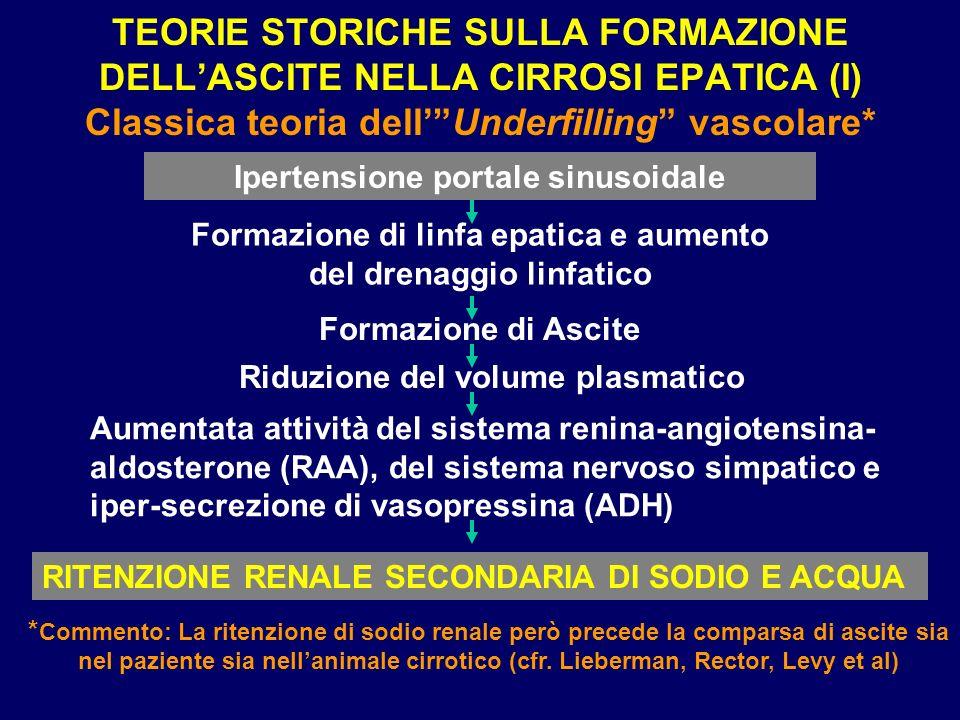 TEORIE STORICHE SULLA FORMAZIONE DELLASCITE NELLA CIRROSI EPATICA (I) Classica teoria dellUnderfilling vascolare* Ipertensione portale sinusoidale For
