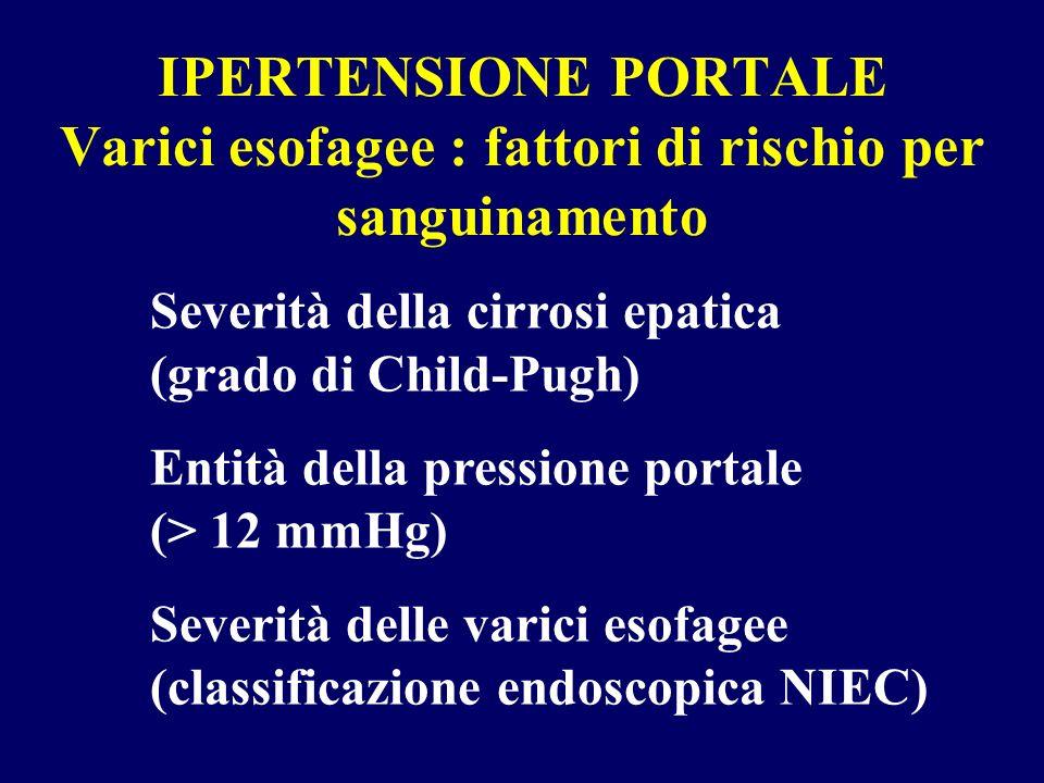 IPERTENSIONE PORTALE Varici esofagee : fattori di rischio per sanguinamento Severità della cirrosi epatica (grado di Child-Pugh) Entità della pression