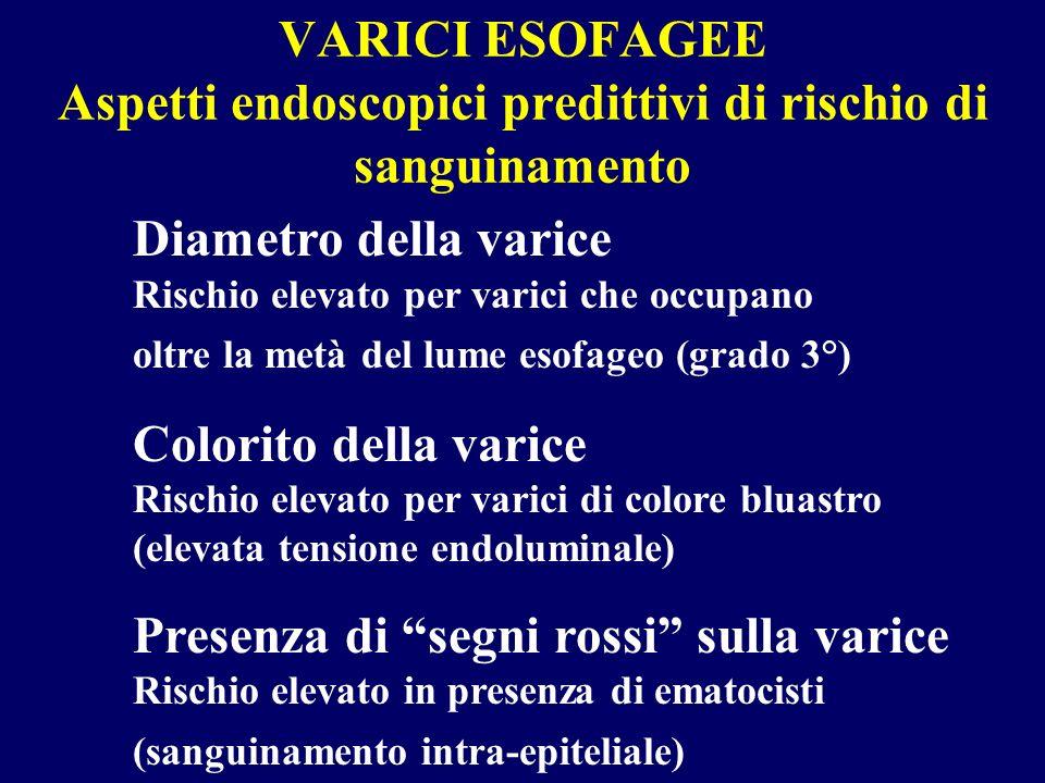 VARICI ESOFAGEE Aspetti endoscopici predittivi di rischio di sanguinamento Diametro della varice Rischio elevato per varici che occupano oltre la metà