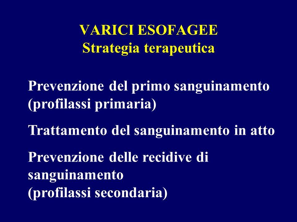 VARICI ESOFAGEE Strategia terapeutica Prevenzione del primo sanguinamento (profilassi primaria) Trattamento del sanguinamento in atto Prevenzione dell