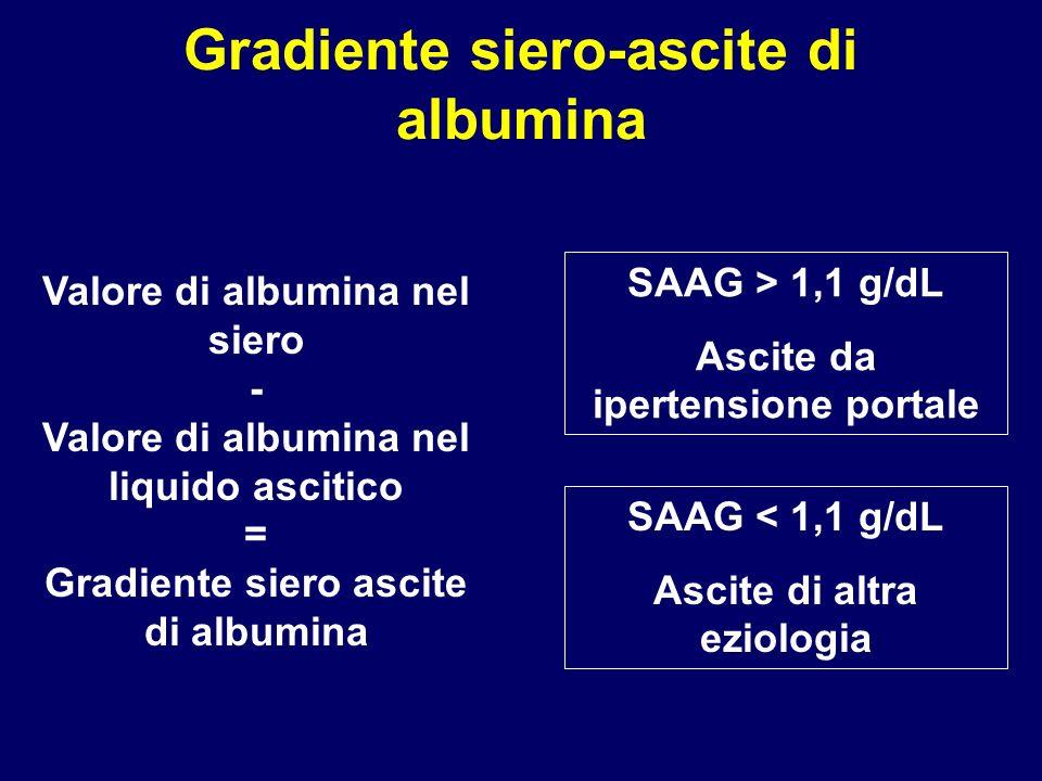 Gradiente siero-ascite di albumina Valore di albumina nel siero - Valore di albumina nel liquido ascitico = Gradiente siero ascite di albumina SAAG >