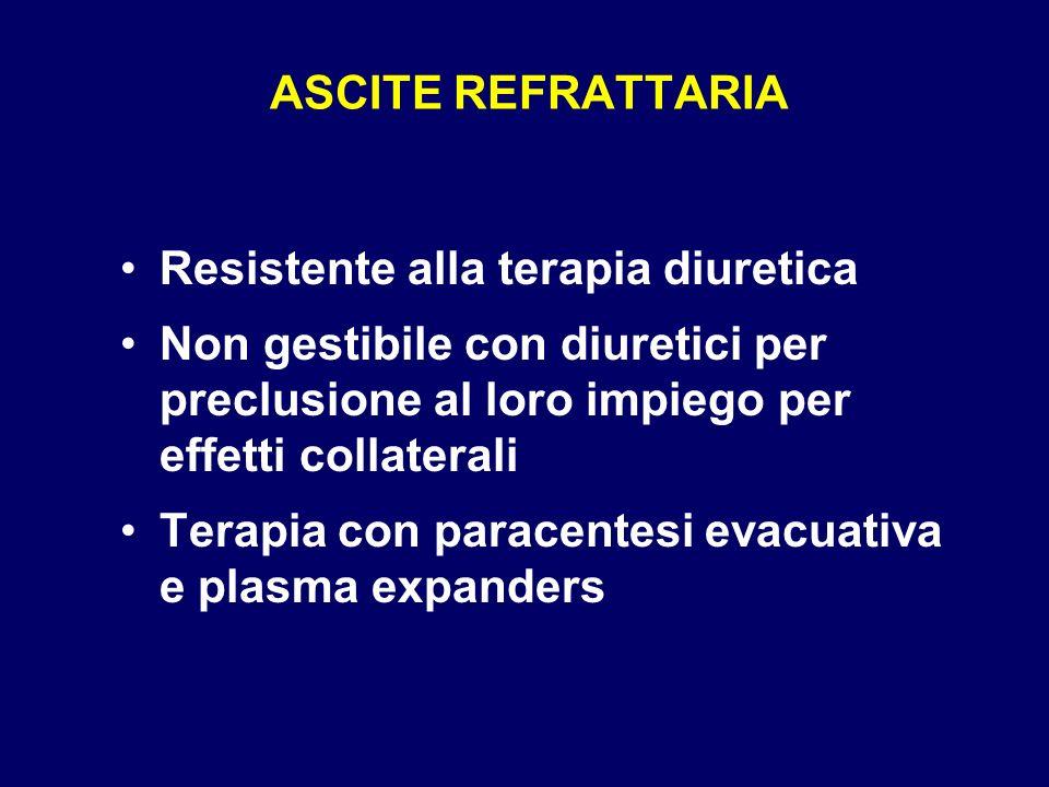 ASCITE REFRATTARIA Resistente alla terapia diuretica Non gestibile con diuretici per preclusione al loro impiego per effetti collaterali Terapia con p