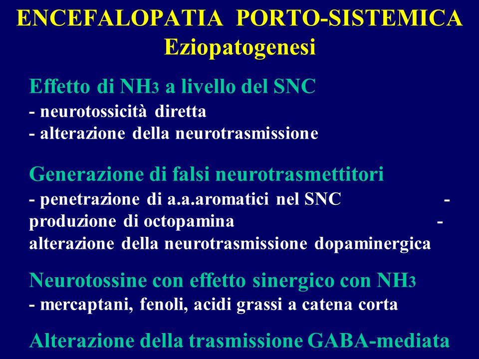 ENCEFALOPATIA PORTO-SISTEMICA Eziopatogenesi Effetto di NH 3 a livello del SNC - neurotossicità diretta - alterazione della neurotrasmissione Generazi