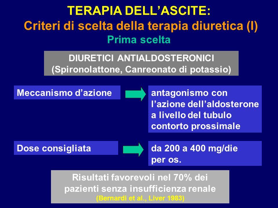TERAPIA DELLASCITE: Criteri di scelta della terapia diuretica (I) Prima scelta DIURETICI ANTIALDOSTERONICI (Spironolattone, Canreonato di potassio) Me