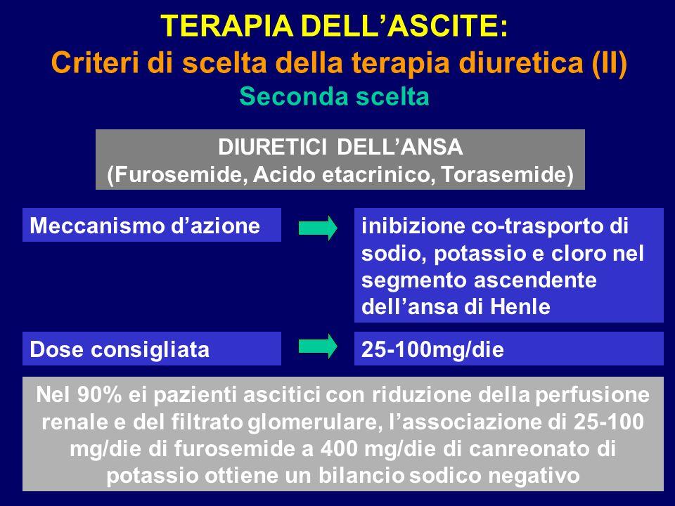 TERAPIA DELLASCITE: Criteri di scelta della terapia diuretica (II) Seconda scelta DIURETICI DELLANSA (Furosemide, Acido etacrinico, Torasemide) Meccan