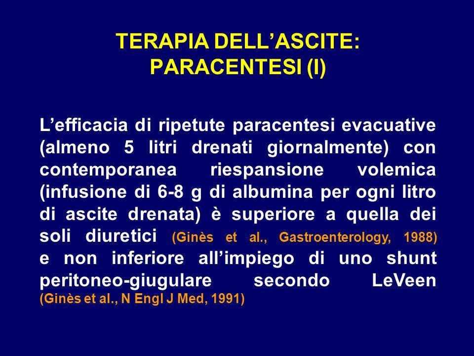 TERAPIA DELLASCITE: PARACENTESI (I) Lefficacia di ripetute paracentesi evacuative (almeno 5 litri drenati giornalmente) con contemporanea riespansione