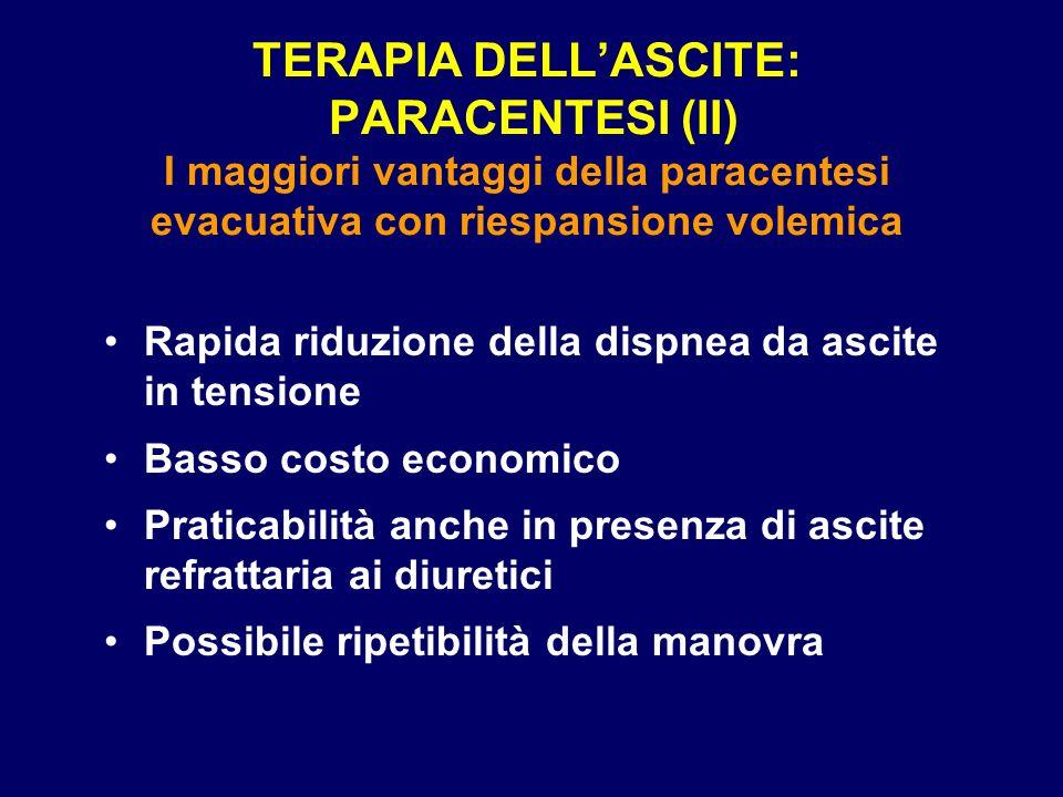 TERAPIA DELLASCITE: PARACENTESI (II) I maggiori vantaggi della paracentesi evacuativa con riespansione volemica Rapida riduzione della dispnea da asci