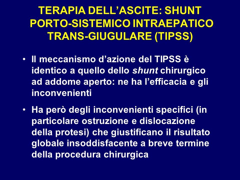TERAPIA DELLASCITE: SHUNT PORTO-SISTEMICO INTRAEPATICO TRANS-GIUGULARE (TIPSS) Il meccanismo dazione del TIPSS è identico a quello dello shunt chirurg