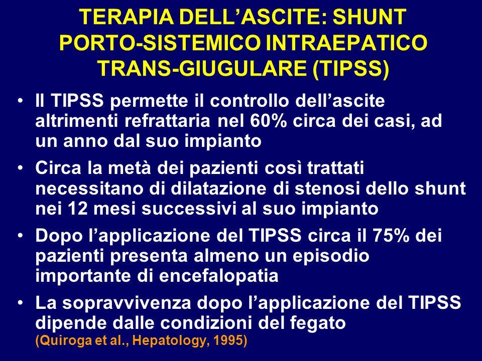 TERAPIA DELLASCITE: SHUNT PORTO-SISTEMICO INTRAEPATICO TRANS-GIUGULARE (TIPSS) Il TIPSS permette il controllo dellascite altrimenti refrattaria nel 60