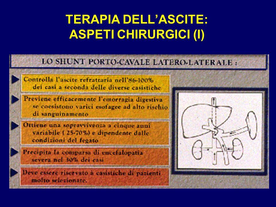 TERAPIA DELLASCITE: ASPETI CHIRURGICI (I)