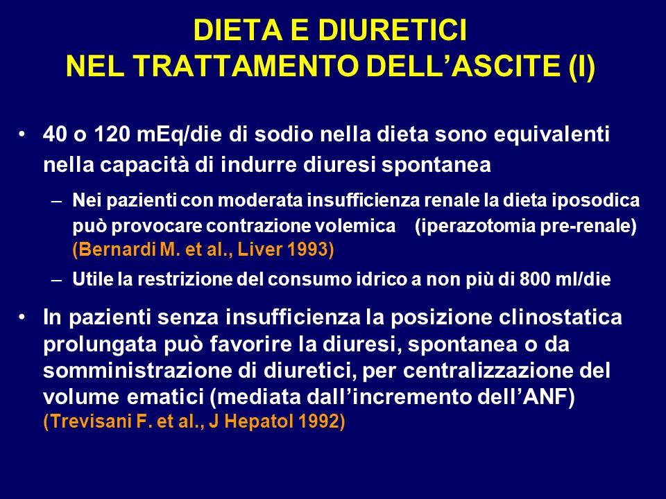 DIETA E DIURETICI NEL TRATTAMENTO DELLASCITE (I) 40 o 120 mEq/die di sodio nella dieta sono equivalenti nella capacità di indurre diuresi spontanea –N