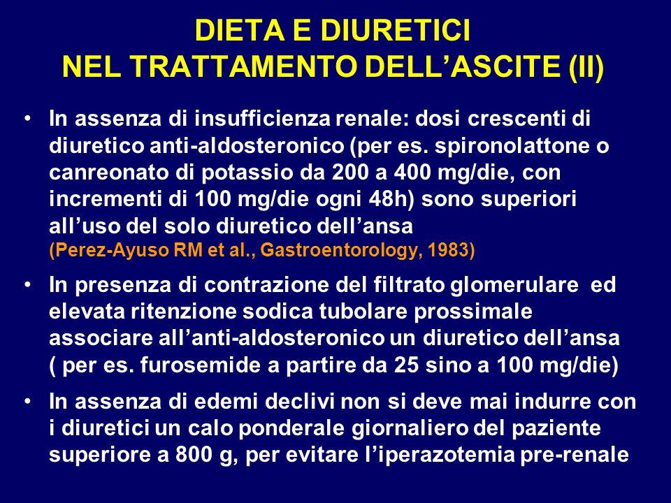 DIETA E DIURETICI NEL TRATTAMENTO DELLASCITE (II) In assenza di insufficienza renale: dosi crescenti di diuretico anti-aldosteronico (per es. spironol